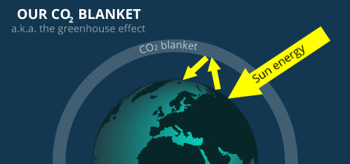 Our CO2 blanket